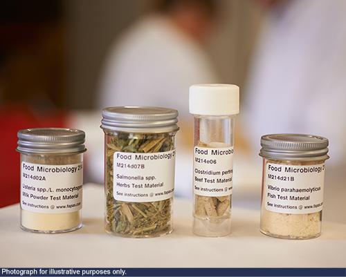 Clostridium perfringens Enumeration in Milk Powder Proficiency Test